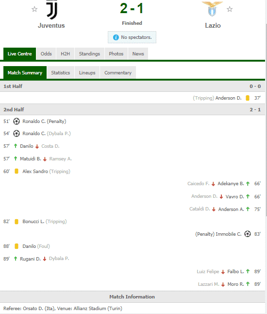 Serie a results
