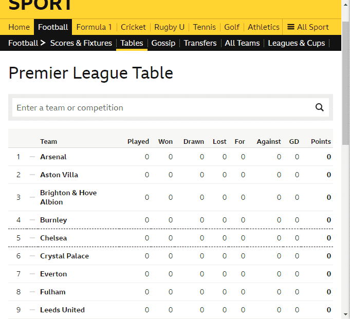 Premier league table example