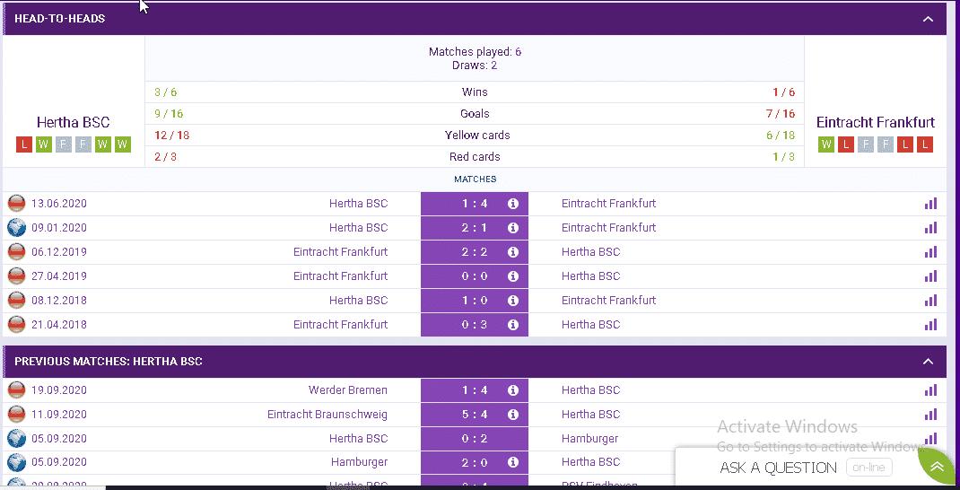 HelaBet match summery