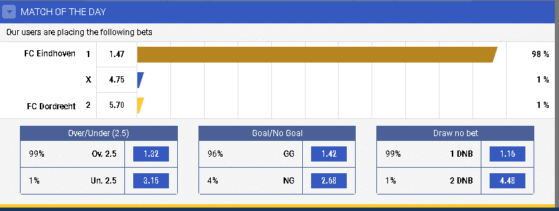 BetKing Hotest over 2.5