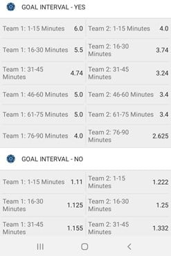 Goal intervals examples