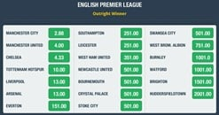 English premier league outright winner example