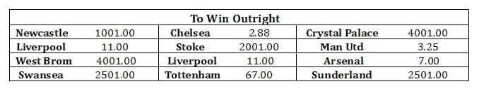 Outrights betting example