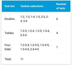Yankee bet example