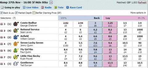 exchange betting exmaple