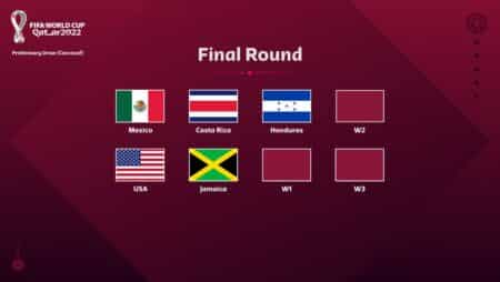 09/09/2021 Daily Predictions: World Cup Qualification, CONCACAF 3rd Round